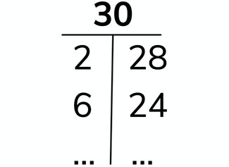 Number bond charts to 30