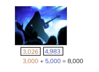 Estimate the sum to 10,000