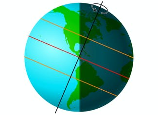 I can explain how the Earth's rotation causes day and night.