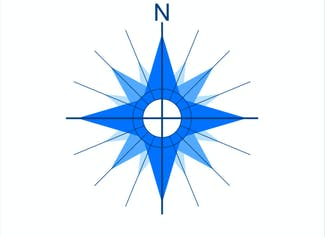 I can use a compass rose to identify cardinal directions on a map.