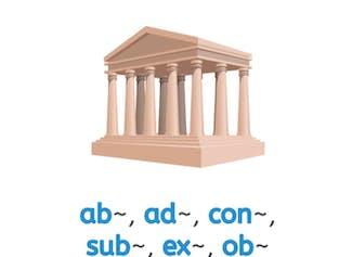 Woorden met Latijns voorvoegsel