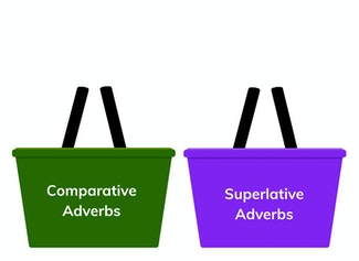 I can use comparative and superlative adverbs in my speech and writing.