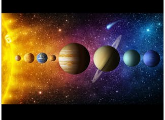 I can name the planets and identify their physical features.