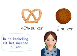 Vergelijken van breuken en percentages