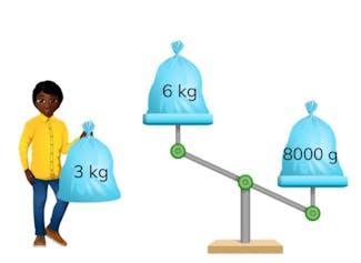 Vergelijken en ordenen van gewicht