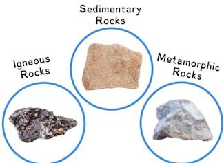 Igneous types rocks of Igneous Examples: