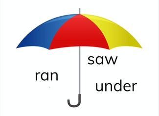 """I can build and read sight words """"ran,"""" """"saw,"""" and """"under."""""""