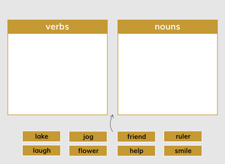 Students will identify verbs and use appropriate verbs within text.