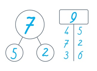 Learn how to decompose numbers and create number bonds with practical charts.