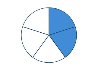 Muestra y manipula círculos de fracciones en tu pizarrón