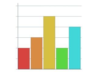 Una herramienta para crear gráficas de barras en tu pizarrón interactivo.