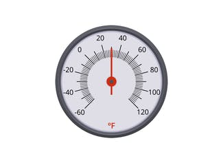 Thermometer for use on interactive whiteboard.